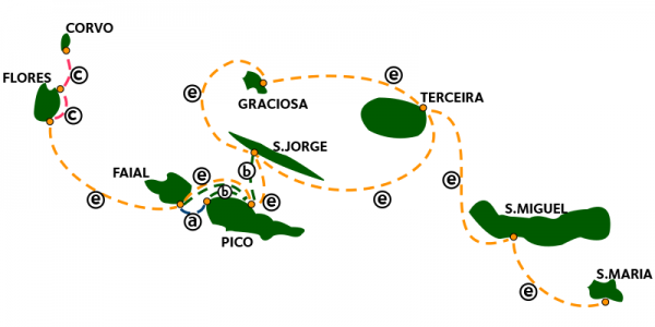 Connections between Faial, Pico and S. Jorge islands
